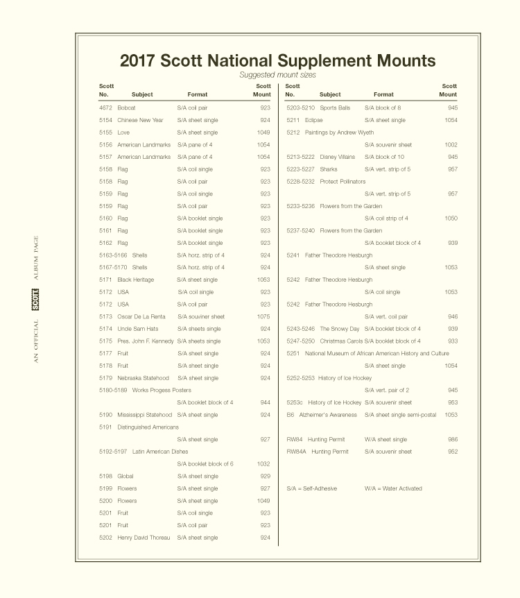 2017 Scott United States National #85