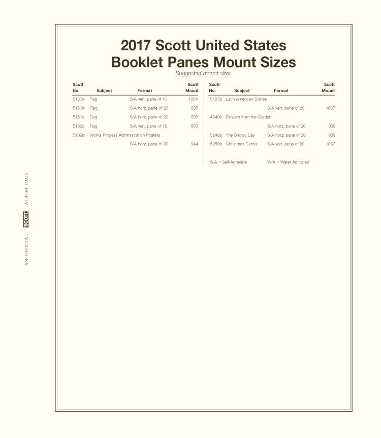 Scott US Booklet Panes 2017 #79