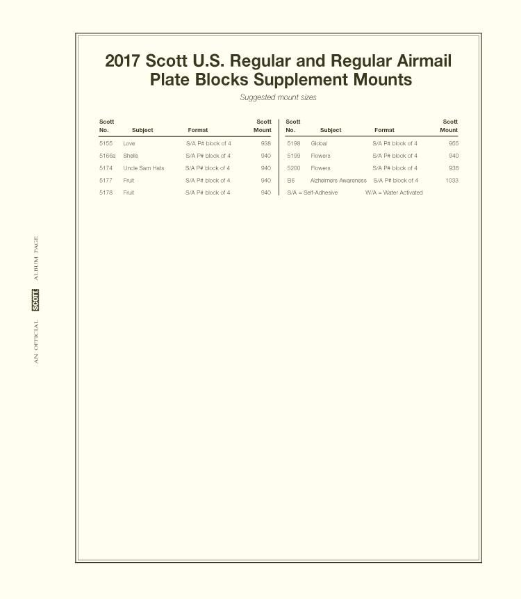 Scott US Regular Plate Blocks 2017 #36