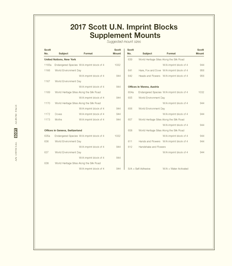 Scott UN Imprint Blocks 2017 #66